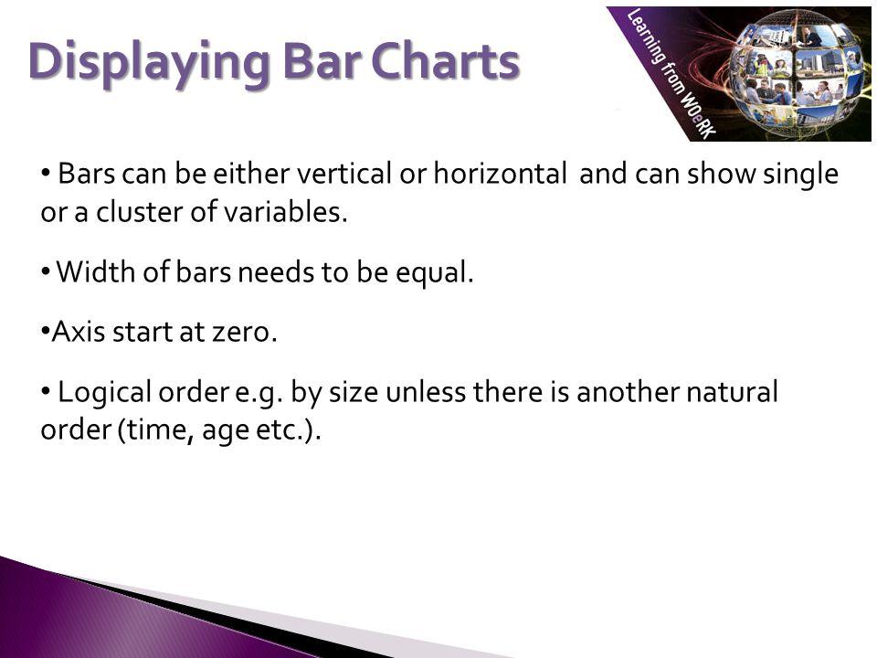 Bad Bar Chart Example