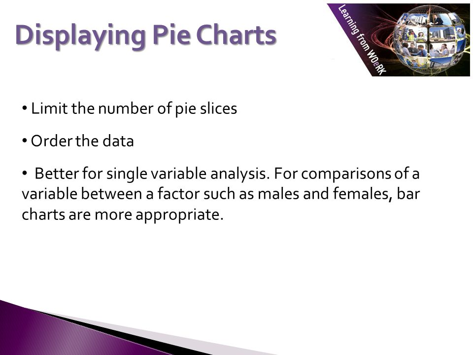 Limit the number of pie slices Order the data Better for single variable analysis.