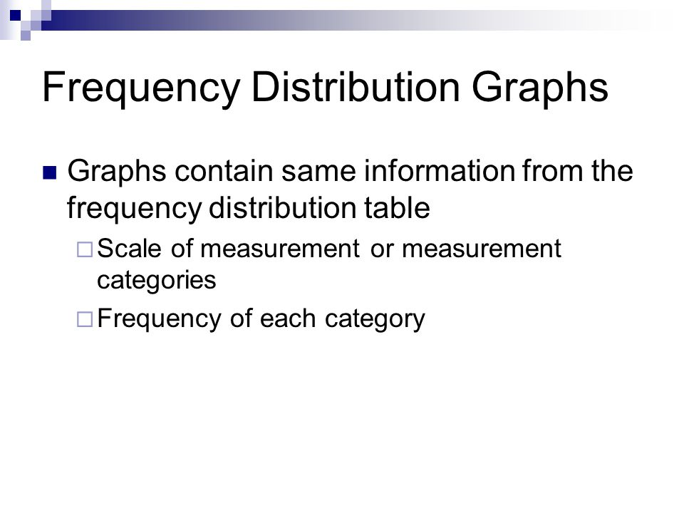 Frequency Distribution Graphs Graphs contain same information from the frequency distribution table Scale of measurement or measurement categories Frequency of each category