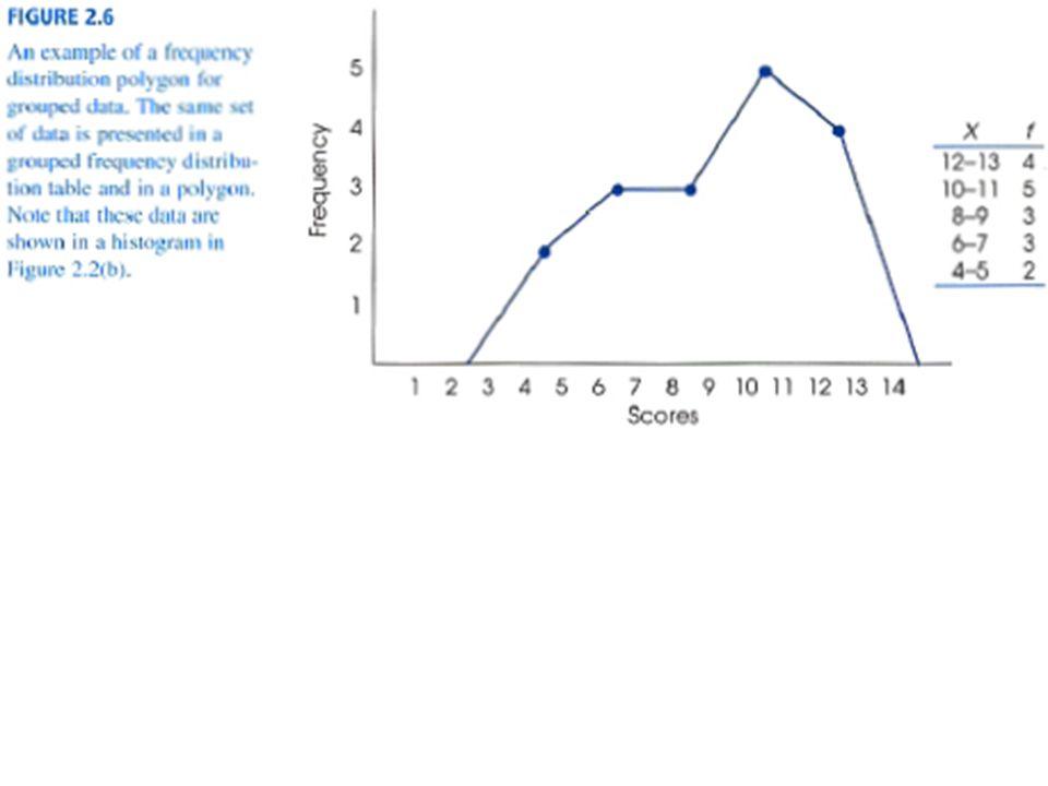 FDG: Stem and Leaf Displays (I/R) Introduction: Simple plot designed by J.W.
