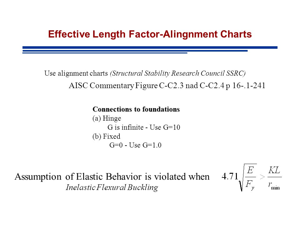 Effective Length Factor-Alingnment Charts Use alignment charts (Structural Stability Research Council SSRC) AISC Commentary Figure C-C2.3 nad C-C2.4 p