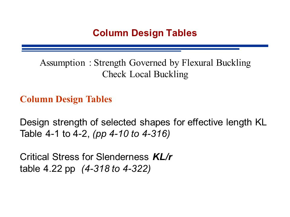 Design of Members in Compression Selection of an economical shape: Find lightest shape Usually category is defined beforehand, e.g.