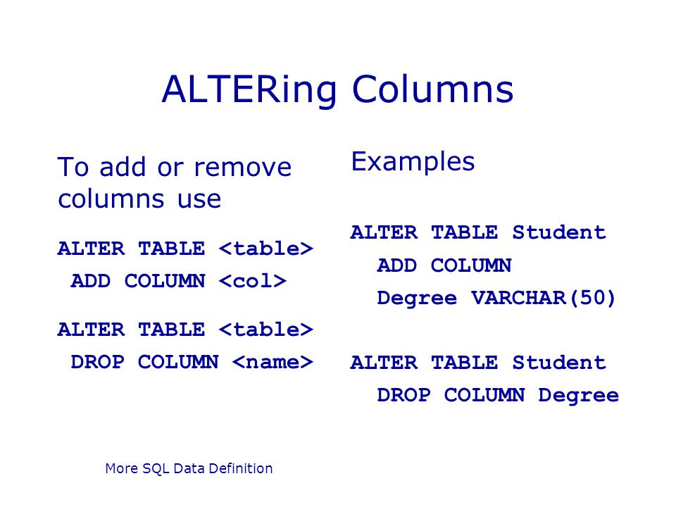 More SQL Data Definition ALTERing Constraints To add or remove columns use ALTER TABLE ADD CONSTRAINT ALTER TABLE DROP CONSTRAINT Examples ALTER TABLE Module ADD CONSTRAINT ck UNIQUE (title) ALTER TABLE Module DROP CONSTRAINT ck