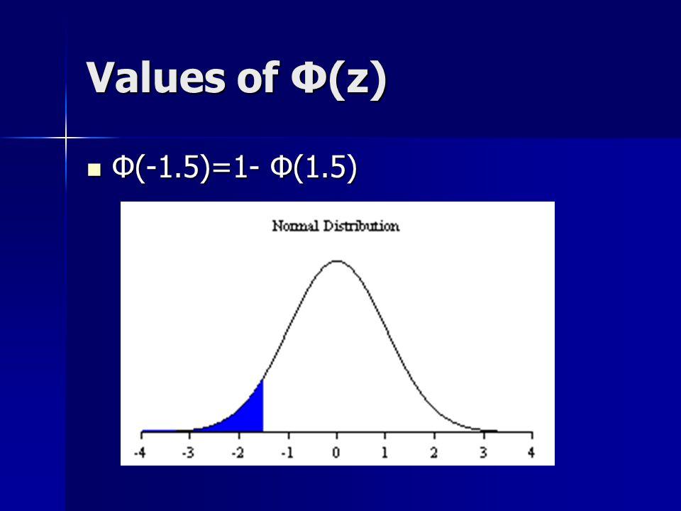 Values of Φ(z) Φ(-1.5)=1- Φ(1.5) Φ(-1.5)=1- Φ(1.5)