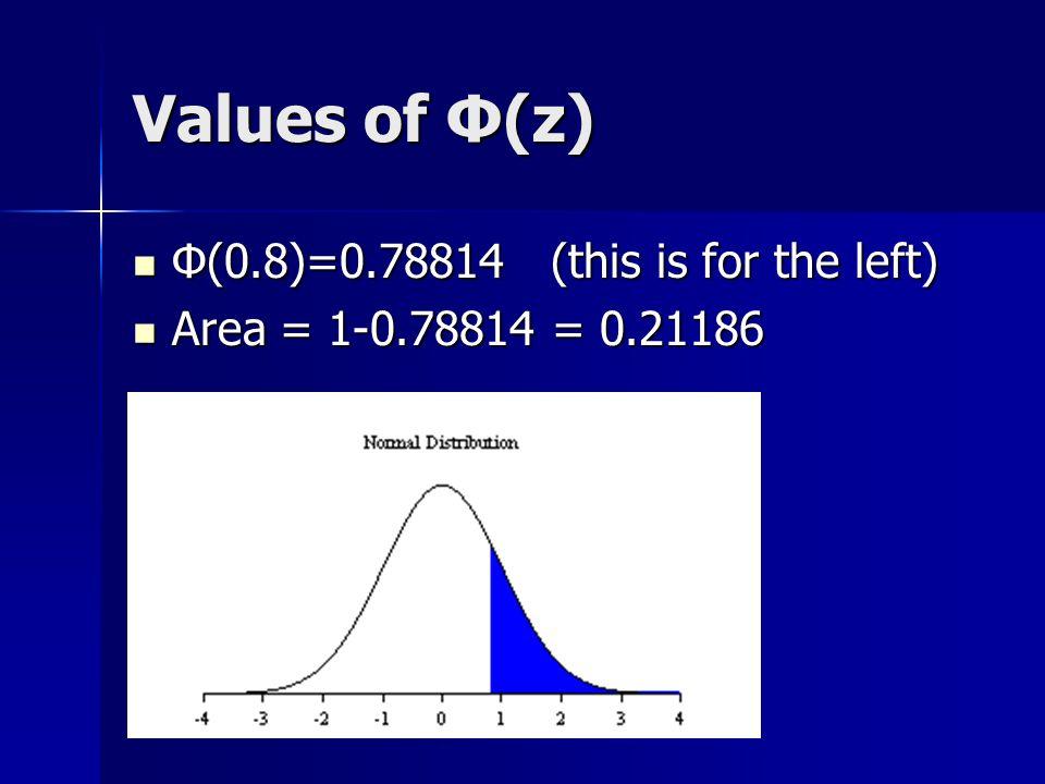 Values of Φ(z) Φ(0.8)=0.78814 (this is for the left) Φ(0.8)=0.78814 (this is for the left) Area = 1-0.78814 = 0.21186 Area = 1-0.78814 = 0.21186