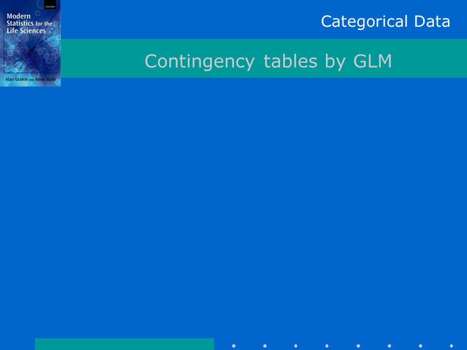 Categorical Data Contingency tables by GLM