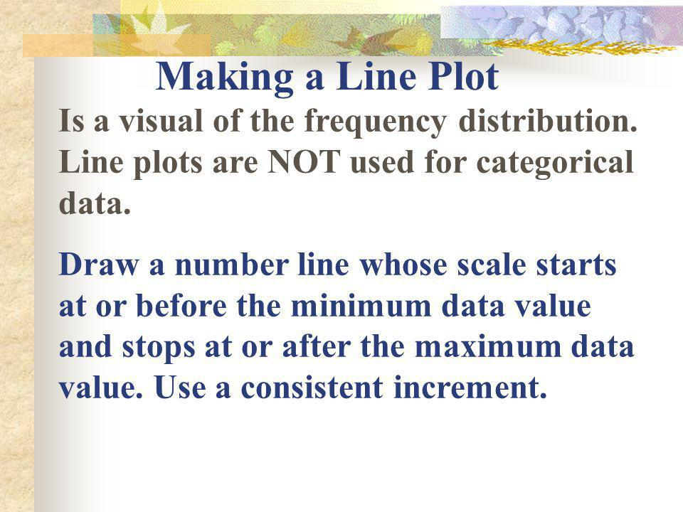 Making a Line Plot Is a visual of the frequency distribution.