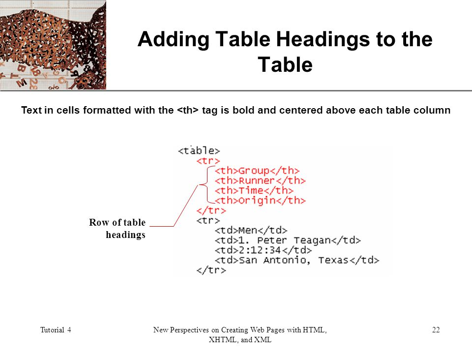 XP Tutorial 4New Perspectives on Creating Web Pages with HTML, XHTML, and XML 22 Adding Table Headings to the Table Text in cells formatted with the tag is bold and centered above each table column Row of table headings