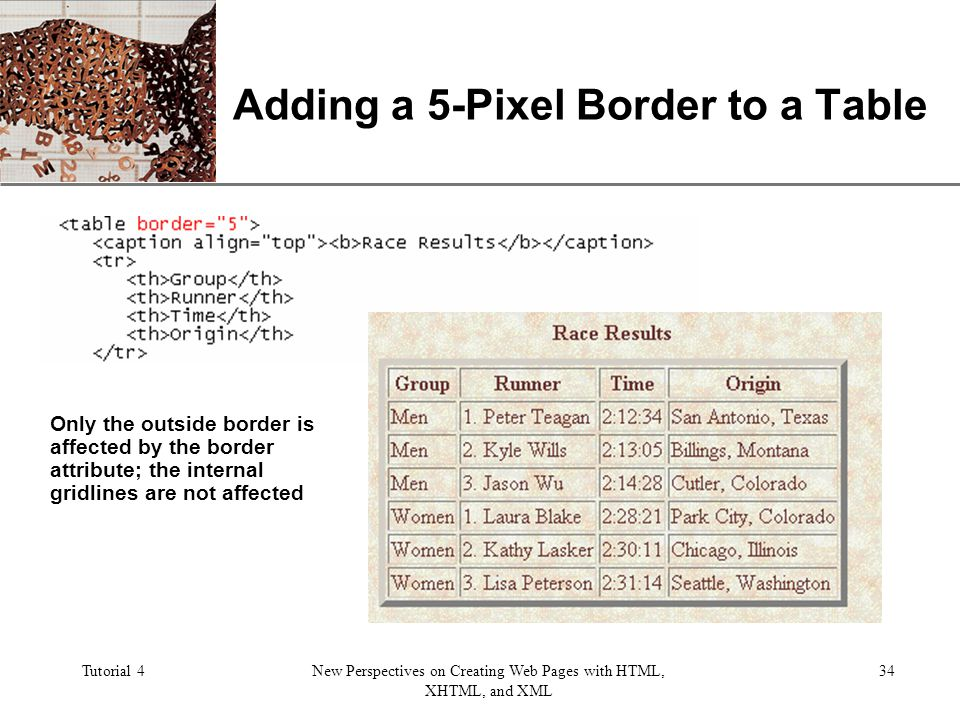 XP Tutorial 4New Perspectives on Creating Web Pages with HTML, XHTML, and XML 34 Adding a 5-Pixel Border to a Table Only the outside border is affected by the border attribute; the internal gridlines are not affected