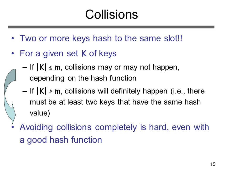 15 Collisions Two or more keys hash to the same slot!! For a given set K of keys –If |K| m, collisions may or may not happen, depending on the hash fu
