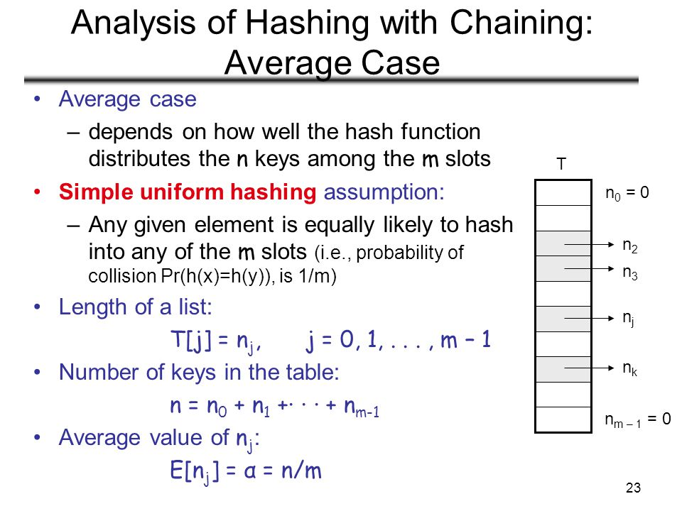 23 Analysis of Hashing with Chaining: Average Case Average case –depends on how well the hash function distributes the n keys among the m slots Simple