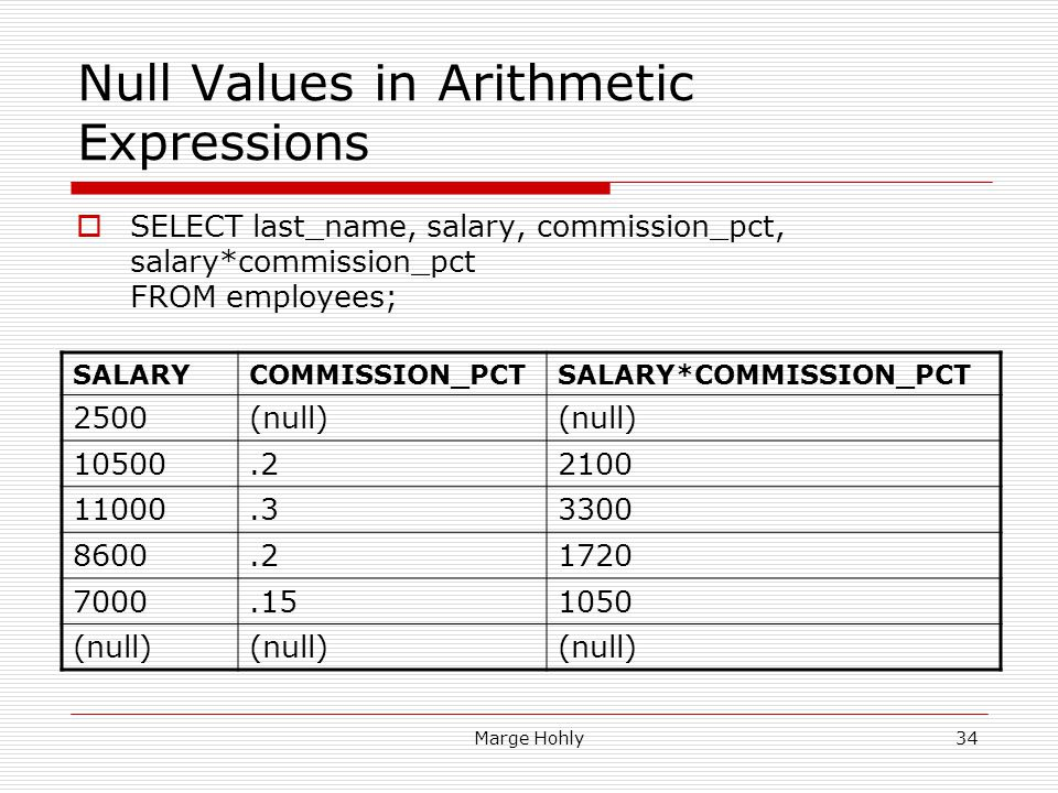 Marge Hohly34 Null Values in Arithmetic Expressions SELECT last_name, salary, commission_pct, salary*commission_pct FROM employees; SALARYCOMMISSION_P