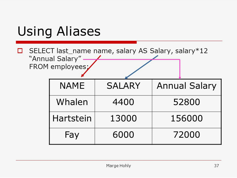 Marge Hohly37 Using Aliases SELECT last_name name, salary AS Salary, salary*12 Annual Salary FROM employees; NAMESALARYAnnual Salary Whalen440052800 H