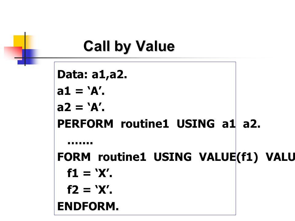 Program Example I REPORT ztest.PARAMETERS: no1 TYPE I, no2 TYPE I.