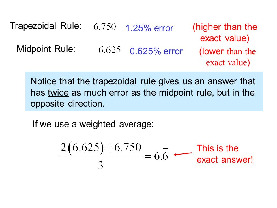 Midpoint Rule: (lower than the exact value ) 0.625% error Trapezoidal Rule: 1.25% error (higher than the exact value) Notice that the trapezoidal rule