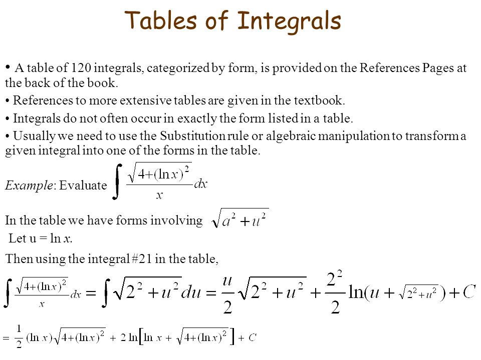 Tables of Integrals A table of 120 integrals, categorized by form, is provided on the References Pages at the back of the book. References to more ext