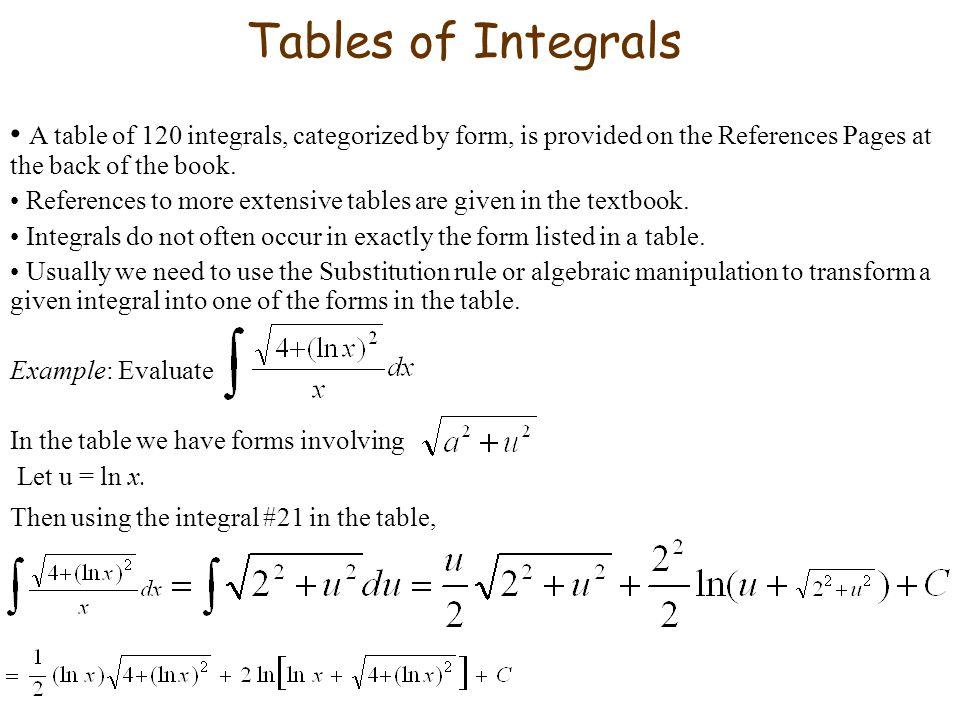 Computer Algebra Systems (CAS) Matlab, Mathematica, Maple.
