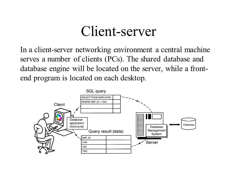 In a client-server networking environment a central machine serves a number of clients (PCs). The shared database and database engine will be located