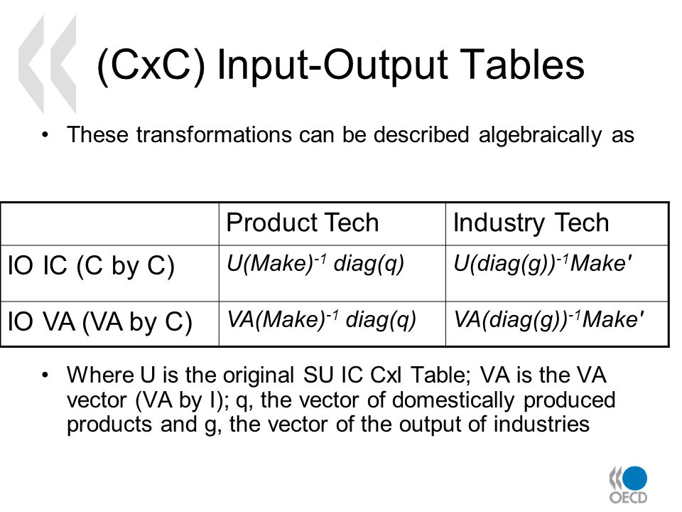 (CxC) Input-Output Tables These transformations can be described algebraically as Where U is the original SU IC CxI Table; VA is the VA vector (VA by I); q, the vector of domestically produced products and g, the vector of the output of industries Product TechIndustry Tech IO IC (C by C) U(Make) -1 diag(q)U(diag(g)) -1 Make IO VA (VA by C) VA(Make) -1 diag(q)VA(diag(g)) -1 Make