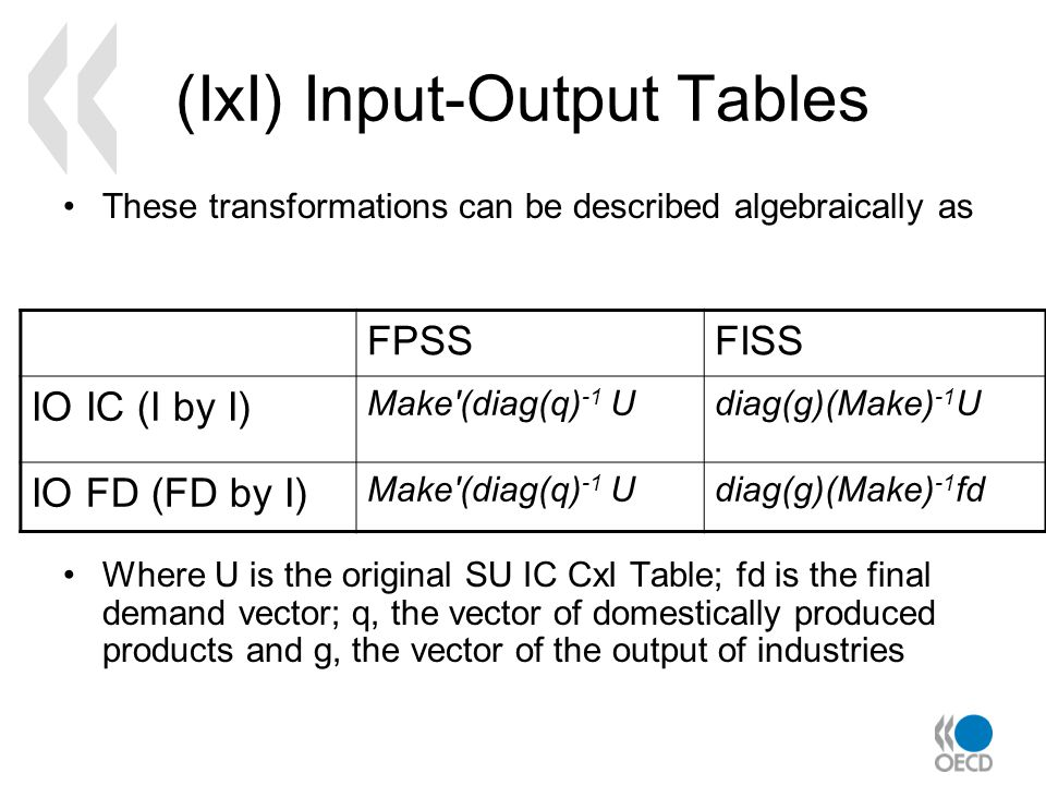 (IxI) Input-Output Tables These transformations can be described algebraically as Where U is the original SU IC CxI Table; fd is the final demand vector; q, the vector of domestically produced products and g, the vector of the output of industries FPSSFISS IO IC (I by I) Make (diag(q) -1 Udiag(g)(Make) -1 U IO FD (FD by I) Make (diag(q) -1 Udiag(g)(Make) -1 fd
