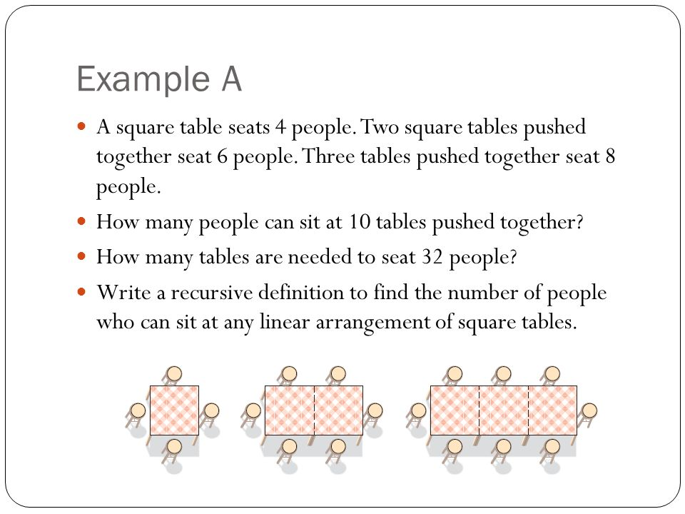 Example A A square table seats 4 people. Two square tables pushed together seat 6 people. Three tables pushed together seat 8 people. How many people