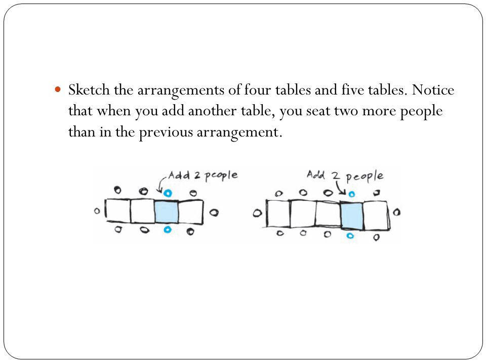 Put this information into a table to reveal a clear pattern.