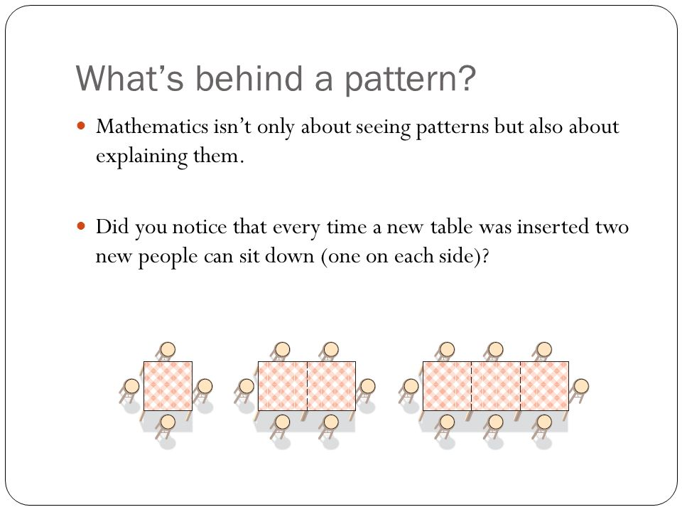 Whats behind a pattern? Mathematics isnt only about seeing patterns but also about explaining them. Did you notice that every time a new table was ins