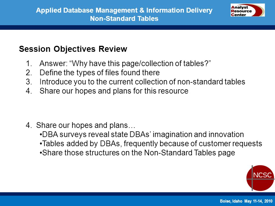 Boise, Idaho May 11-14, 2010 Applied Database Management & Information Delivery Non-Standard Tables Session Objectives Review 1.Answer: Why have this page/collection of tables.