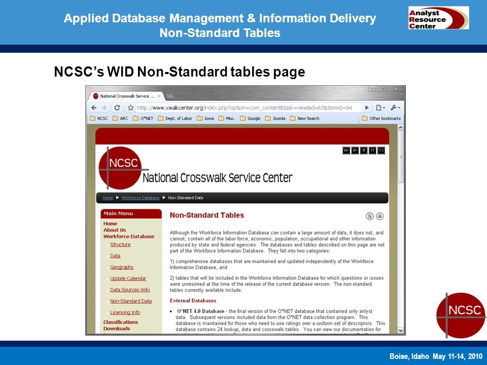 Boise, Idaho May 11-14, 2010 Applied Database Management & Information Delivery Non-Standard Tables NCSCs WID Non-Standard tables page