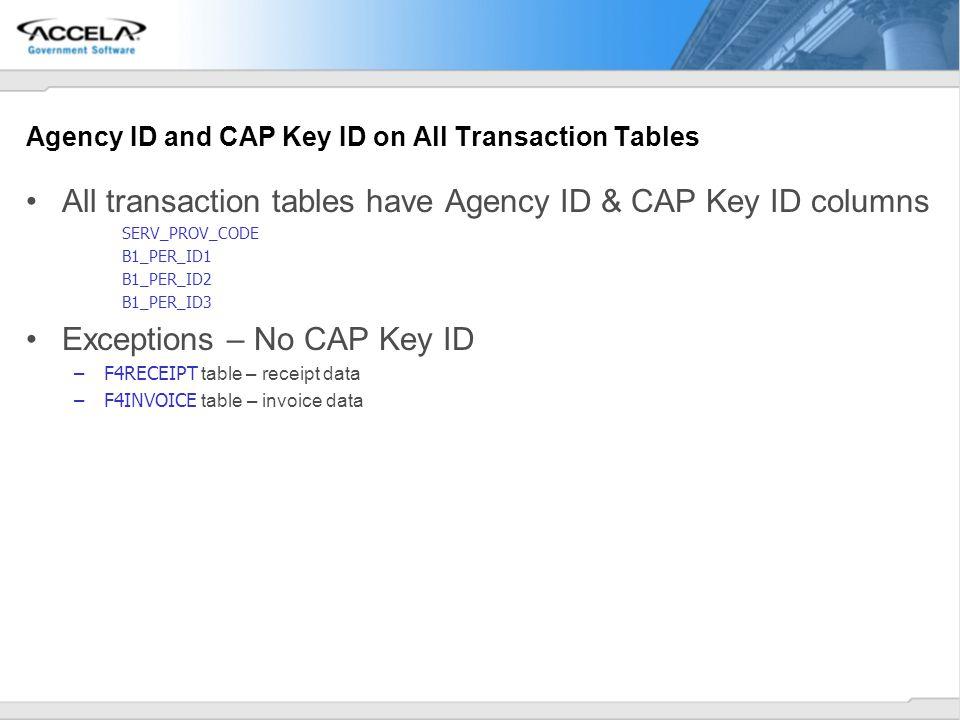 Agency ID and CAP Key ID on All Transaction Tables All transaction tables have Agency ID & CAP Key ID columns SERV_PROV_CODE B1_PER_ID1 B1_PER_ID2 B1_