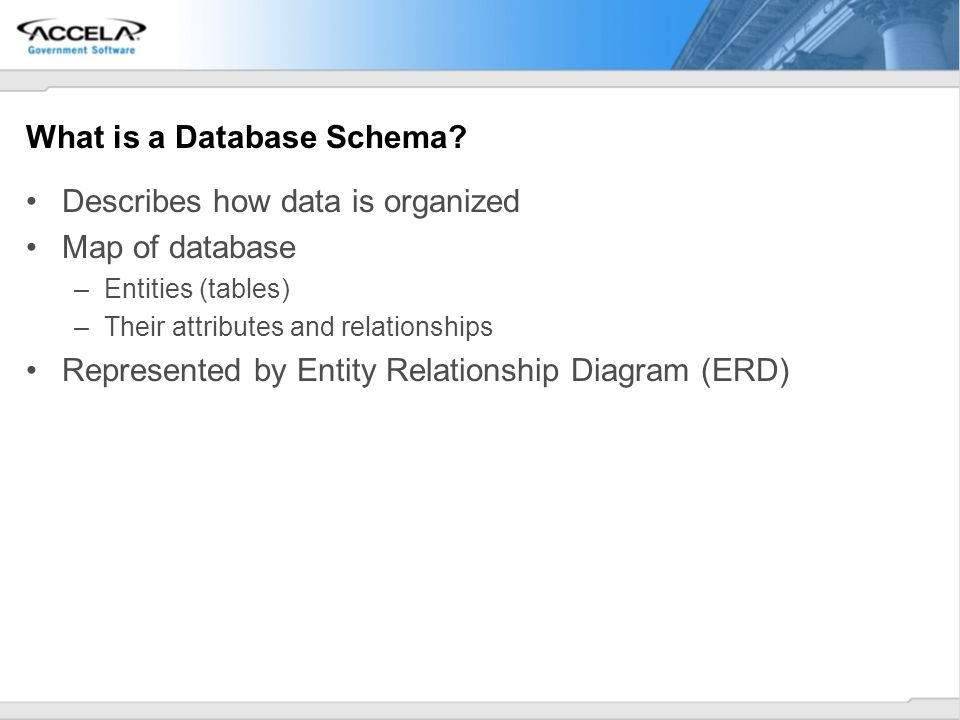 What is a Database Schema? Describes how data is organized Map of database –Entities (tables) –Their attributes and relationships Represented by Entit