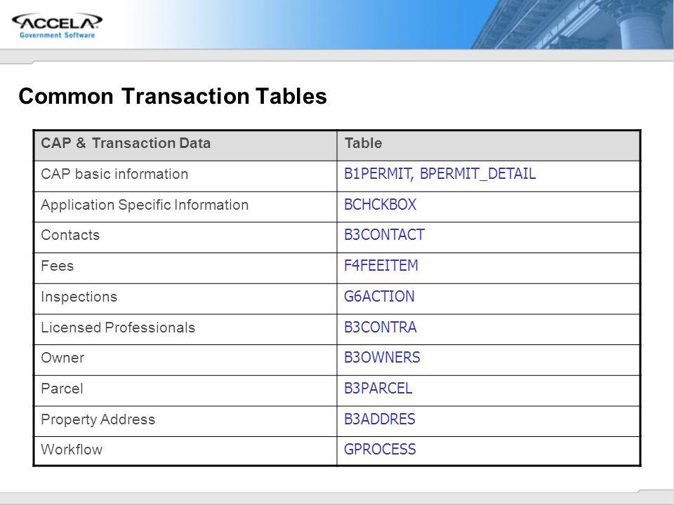 Common Transaction Tables CAP & Transaction DataTable CAP basic information B1PERMIT, BPERMIT_DETAIL Application Specific Information BCHCKBOX Contact