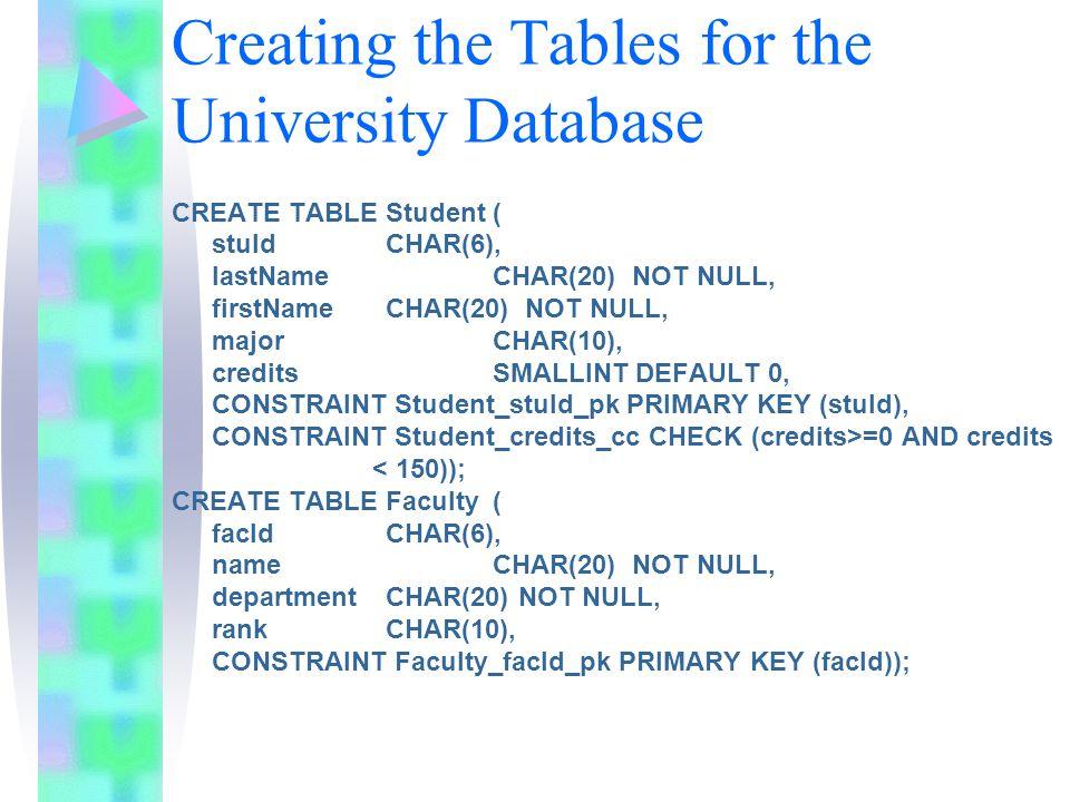Creating the Tables for the University Database CREATE TABLE Student( stuIdCHAR(6), lastNameCHAR(20) NOT NULL, firstName CHAR(20) NOT NULL, majorCHAR(