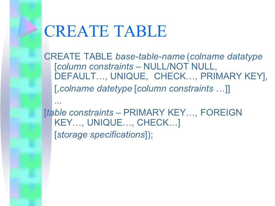 CREATE TABLE CREATE TABLE base-table-name (colname datatype [column constraints – NULL/NOT NULL, DEFAULT…, UNIQUE, CHECK…, PRIMARY KEY], [,colname dat