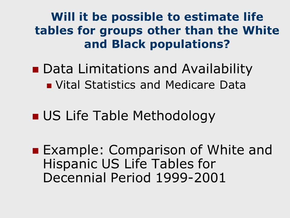 Comparison of White and Hispanic Life Expectancy Using Estimates based Solely on Vital Statistics, Closing Table at Age 85 1999-2001 Decennial Period Total HispanicTotal WhiteDiff Birth79.5377.581.95 6519.7618.061.70 85 7.88 6.381.50 Hispanic MaleWhite Male Birth76.6974.901.79 6518.1016.381.72 85 7.33 5.661.67 Hispanic FemaleWhite Female Birth82.3180.162.15 6521.1019.431.67 85 8.23 6.731.50
