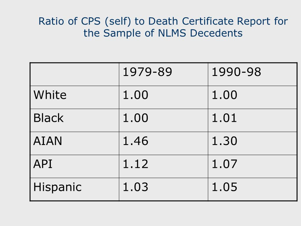 Application of Validity Study to the Estimation of Life Tables Evaluation of misclassification was carried out by age, sex, region, rural/urban residence, and co-ethnic concentration These results can be used to adjust observed death rates These adjusted death rates can then be used to estimate life tables Ideally, this would be all that is needed……But,