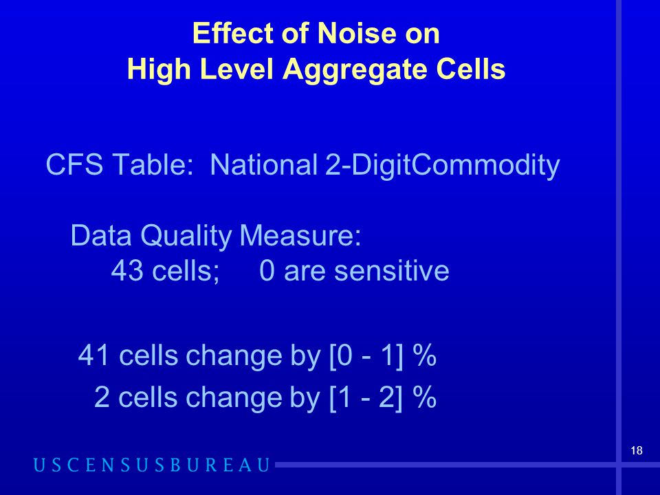 18 Effect of Noise on High Level Aggregate Cells CFS Table: National 2-DigitCommodity Data Quality Measure: 43 cells; 0 are sensitive 41 cells change by [0 - 1] % 2 cells change by [1 - 2] %
