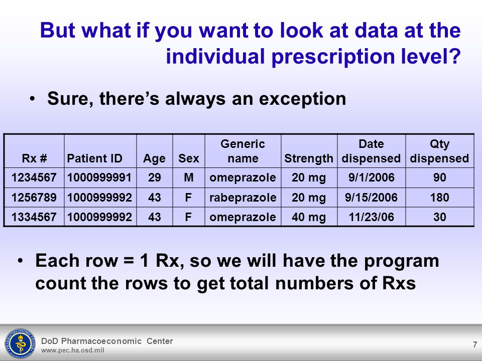 DoD Pharmacoeconomic Center   7 But what if you want to look at data at the individual prescription level.
