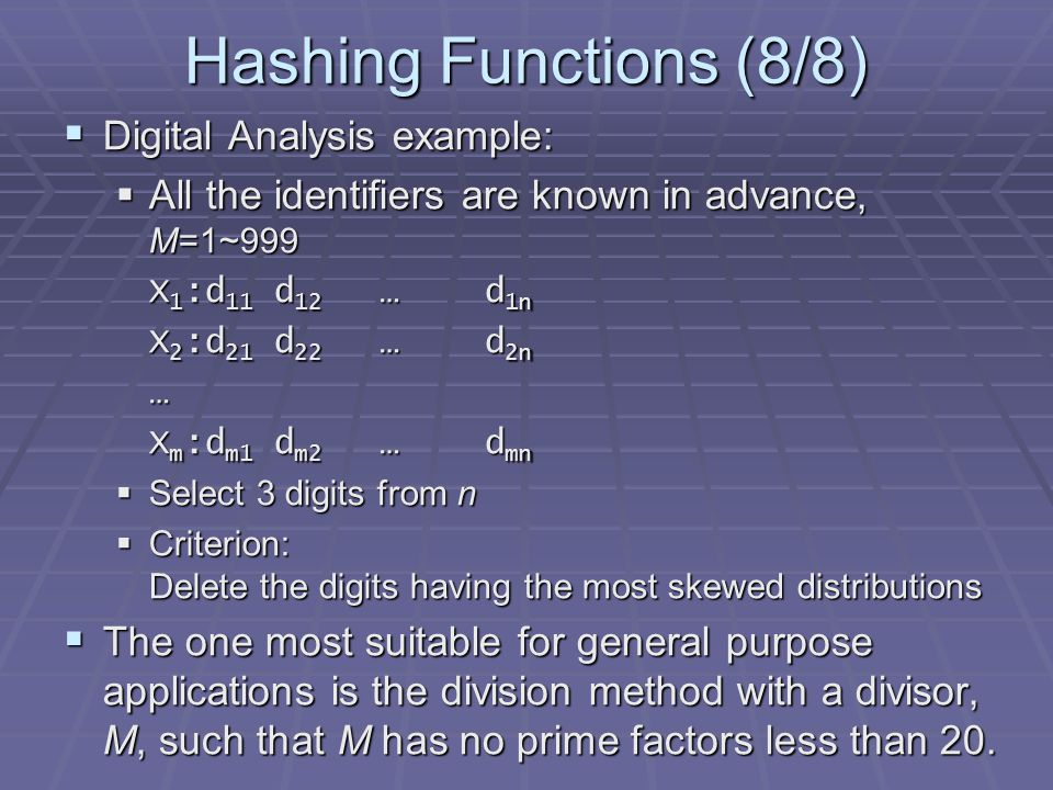 Hashing Functions (8/8) Digital Analysis example: Digital Analysis example: All the identifiers are known in advance, M=1~999 All the identifiers are known in advance, M=1~999 X 1 :d 11 d 12 …d 1n X 2 :d 21 d 22 …d 2n … X m :d m1 d m2 …d mn Select 3 digits from n Select 3 digits from n Criterion: Delete the digits having the most skewed distributions Criterion: Delete the digits having the most skewed distributions The one most suitable for general purpose applications is the division method with a divisor, M, such that M has no prime factors less than 20.