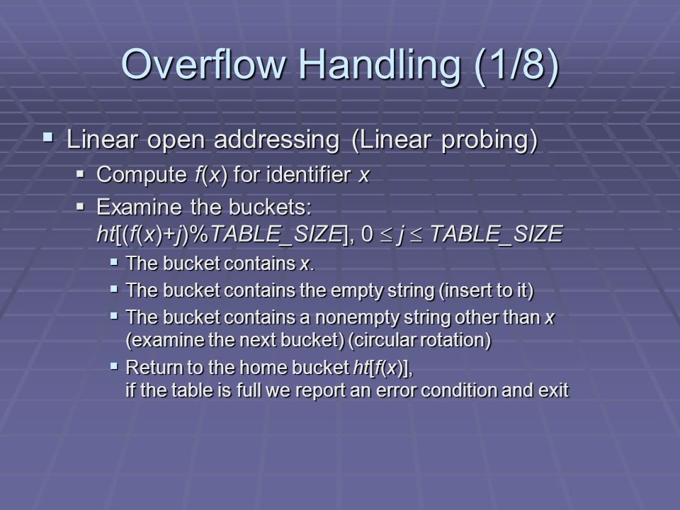 Overflow Handling (1/8) Linear open addressing (Linear probing) Linear open addressing (Linear probing) Compute f(x) for identifier x Compute f(x) for