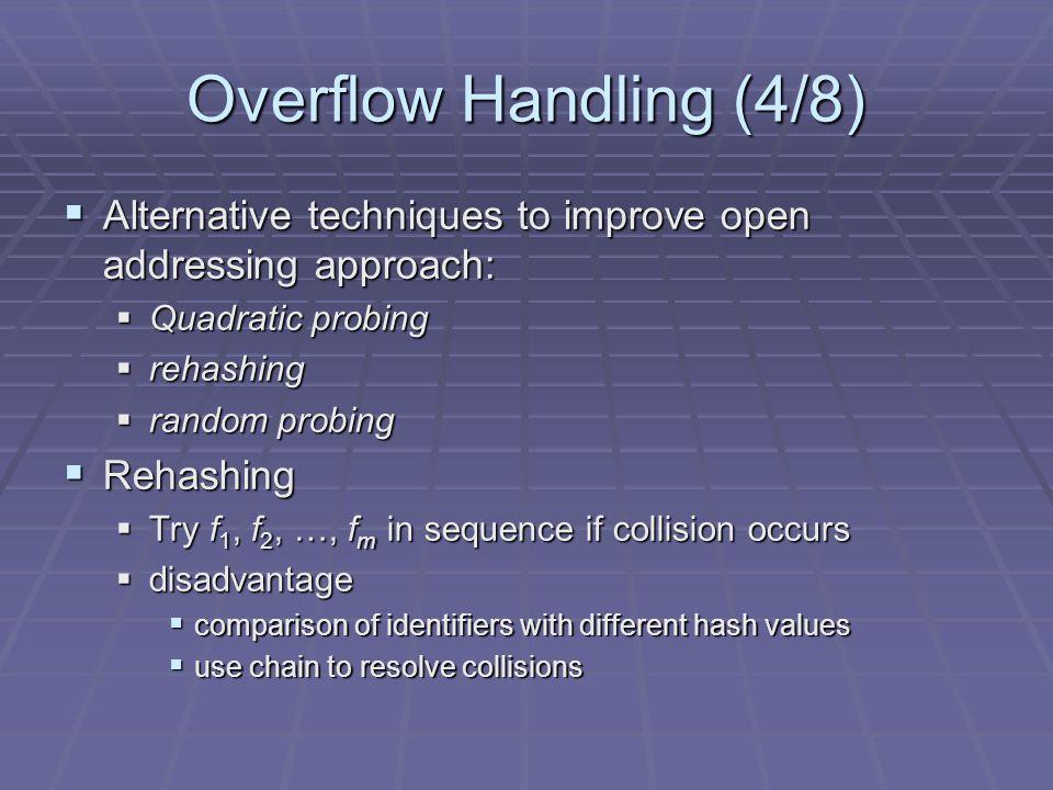 Overflow Handling (4/8) Alternative techniques to improve open addressing approach: Alternative techniques to improve open addressing approach: Quadra