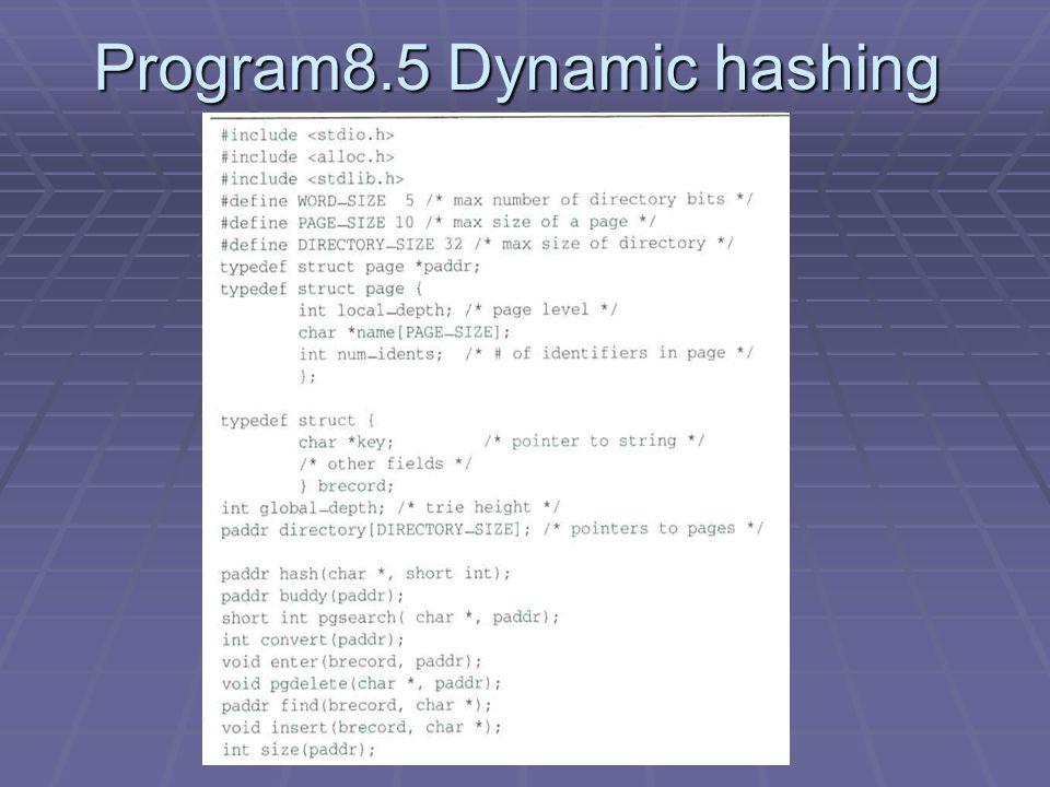 Program8.5 Dynamic hashing