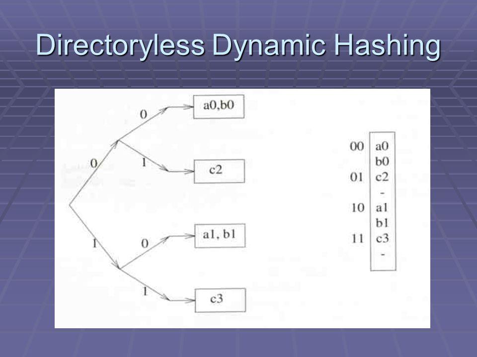 Directoryless Dynamic Hashing