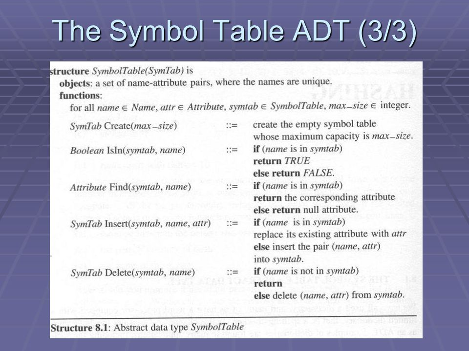The Symbol Table ADT (3/3)