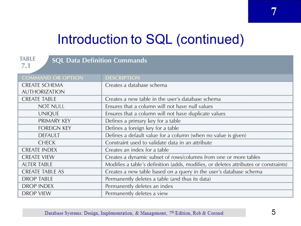 7 16 Database Systems: Design, Implementation, & Management, 7 th Edition, Rob & Coronel Creating Table Structures (continued) Primary key attributes contain both a NOT NULL and a UNIQUE specification RDBMS will automatically enforce referential integrity for foreign keys Command sequence ends with semicolon