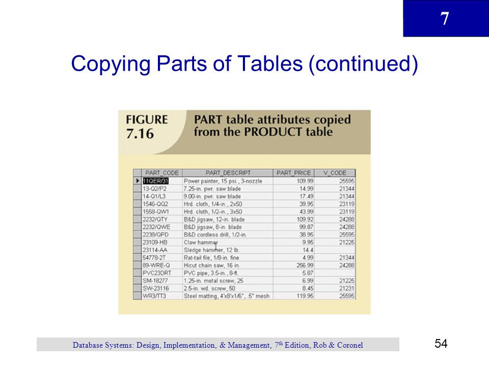 7 54 Database Systems: Design, Implementation, & Management, 7 th Edition, Rob & Coronel Copying Parts of Tables (continued)