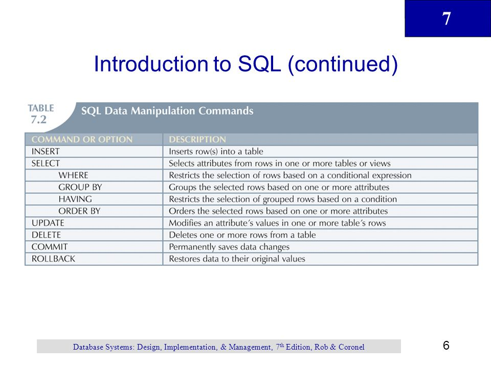 7 6 Database Systems: Design, Implementation, & Management, 7 th Edition, Rob & Coronel Introduction to SQL (continued)