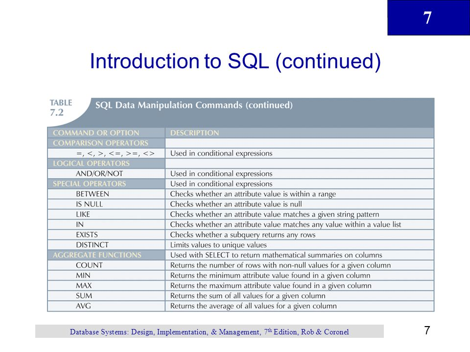7 8 Database Systems: Design, Implementation, & Management, 7 th Edition, Rob & Coronel Data Definition Commands Examine simple database model and database tables that will form basis for many SQL examples Understand data environment