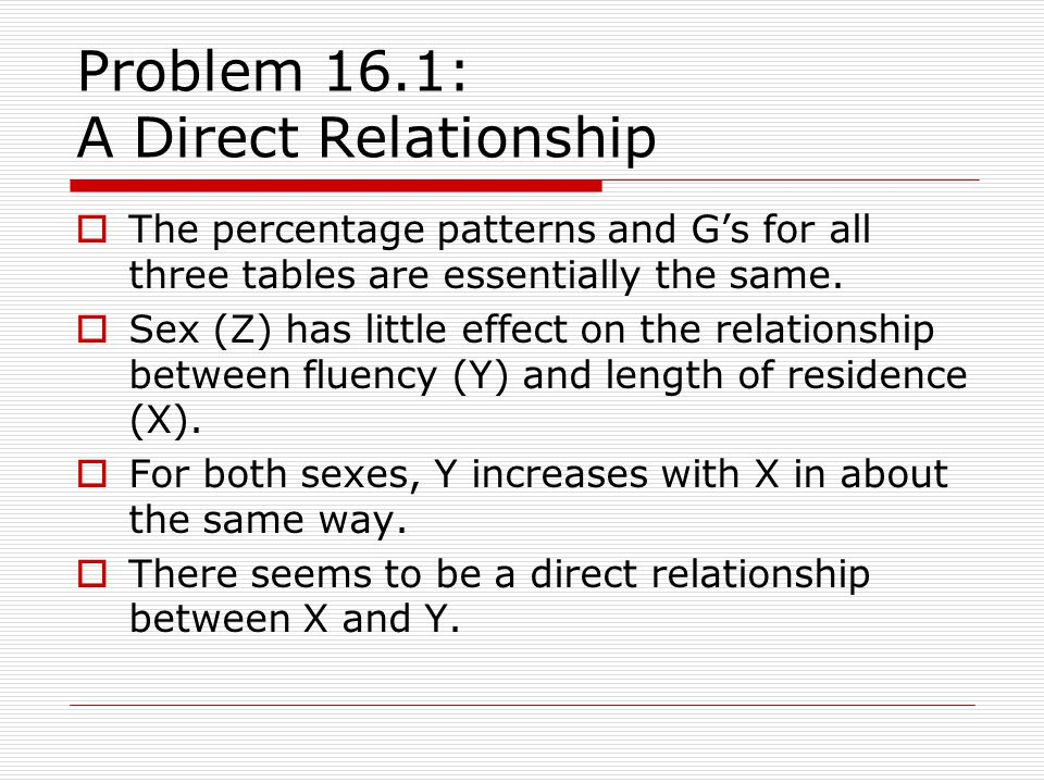 Problem 16.1: A Direct Relationship The percentage patterns and Gs for all three tables are essentially the same. Sex (Z) has little effect on the rel