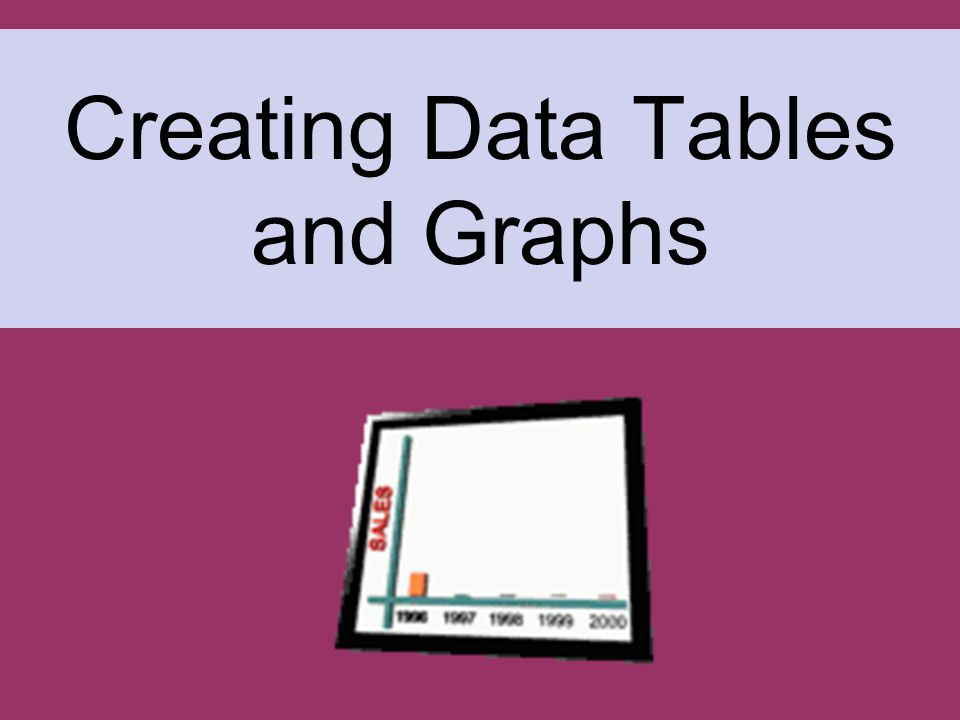 --All data tables and graphs must have titles. --Units should also be included (where appropriate).
